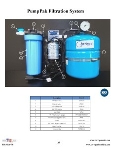 Filtration-Systems-Part-Page