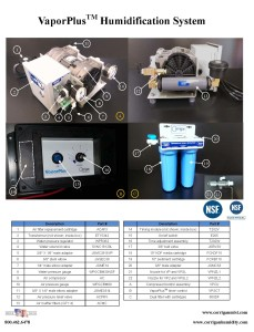 Humidification-Systems-Parts-Page_Page_1