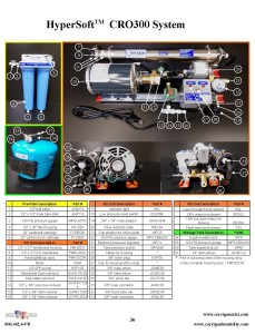 Reverse Osmosis Parts Page